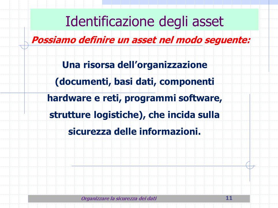 11 Identificazione degli asset Una risorsa dellorganizzazione (documenti, basi dati, componenti hardware e reti, programmi software, strutture logisti