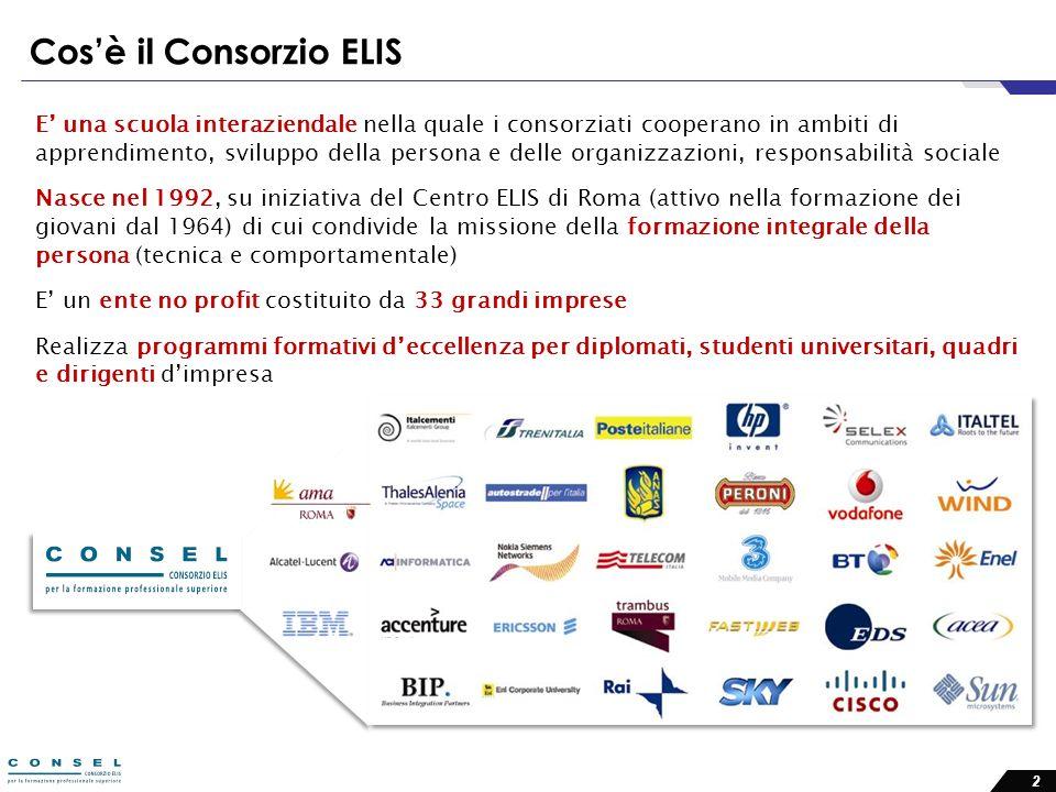 2 Cosè il Consorzio ELIS E una scuola interaziendale nella quale i consorziati cooperano in ambiti di apprendimento, sviluppo della persona e delle or