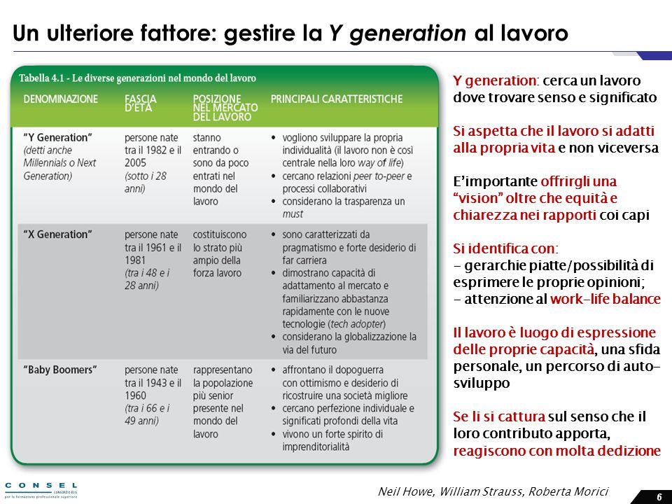 6 Un ulteriore fattore: gestire la Y generation al lavoro Neil Howe, William Strauss, Roberta Morici Y generation: cerca un lavoro dove trovare senso