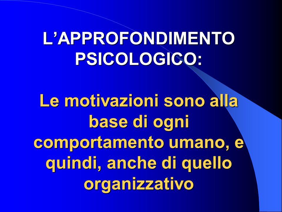 LAPPROFONDIMENTO PSICOLOGICO: Le motivazioni sono alla base di ogni comportamento umano, e quindi, anche di quello organizzativo