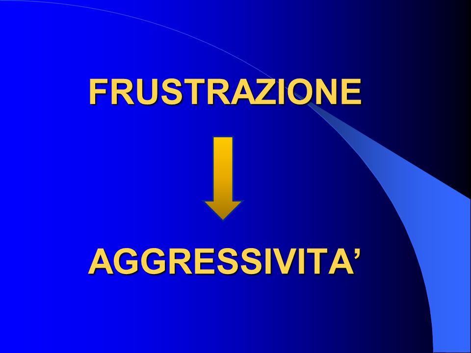 FRUSTRAZIONE AGGRESSIVITA