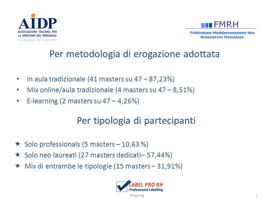 Per metodologia di erogazione adottata In aula tradizionale (41 masters su 47 – 87,23%) Mix online/aula tradizionale (4 masters su 47 – 8,51%) E-learning (2 masters su 47 – 4,26%) ttorre 4 Solo professionals (5 masters – 10,63 %) Solo neo laureati (27 masters dedicati– 57,44%) Mix di entrambe le tipologie (15 masters – 31,91%) Per tipologia di partecipanti