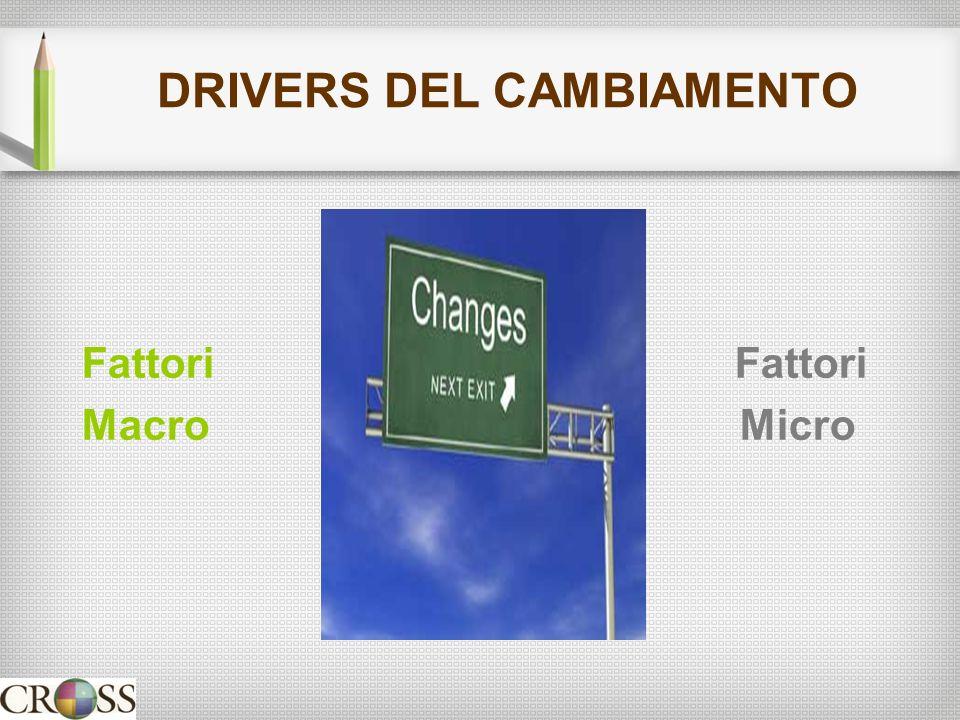 DRIVERS DEL CAMBIAMENTO Fattori Macro Micro