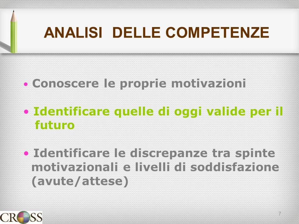 COMPETENZE TRASVERSALI Flessibilità mentale Iniziativa realizzatrice Autonomia e capacità decisionale Stabilità emotiva Tolleranza alla frustrazione Capacità di analisi Capacità di sintesi Orientamento ai risultati 8