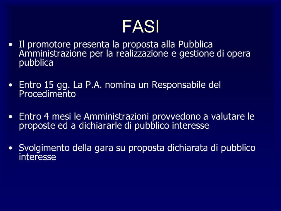 FASI Il promotore presenta la proposta alla Pubblica Amministrazione per la realizzazione e gestione di opera pubblica Entro 15 gg. La P.A. nomina un