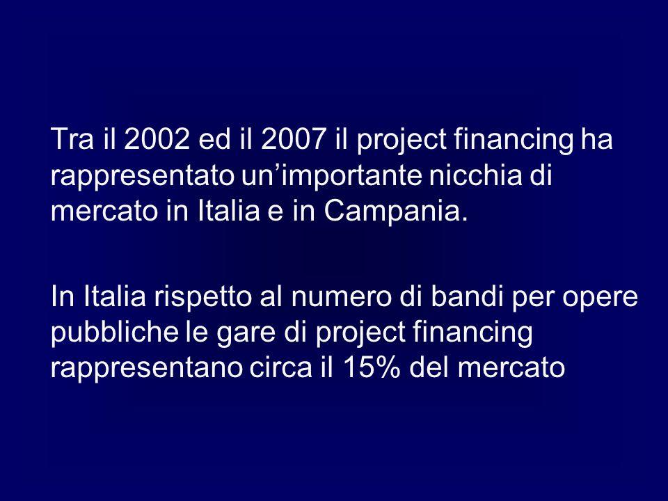 Tra il 2002 ed il 2007 il project financing ha rappresentato unimportante nicchia di mercato in Italia e in Campania. In Italia rispetto al numero di