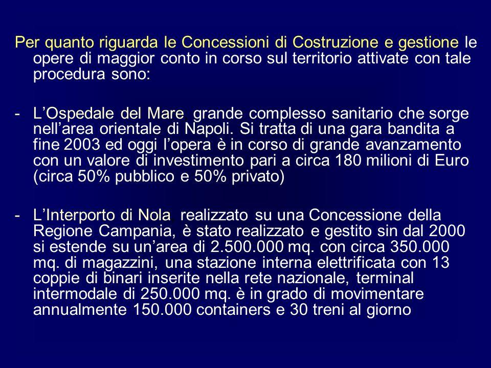 Per quanto riguarda le Concessioni di Costruzione e gestione le opere di maggior conto in corso sul territorio attivate con tale procedura sono: -LOsp