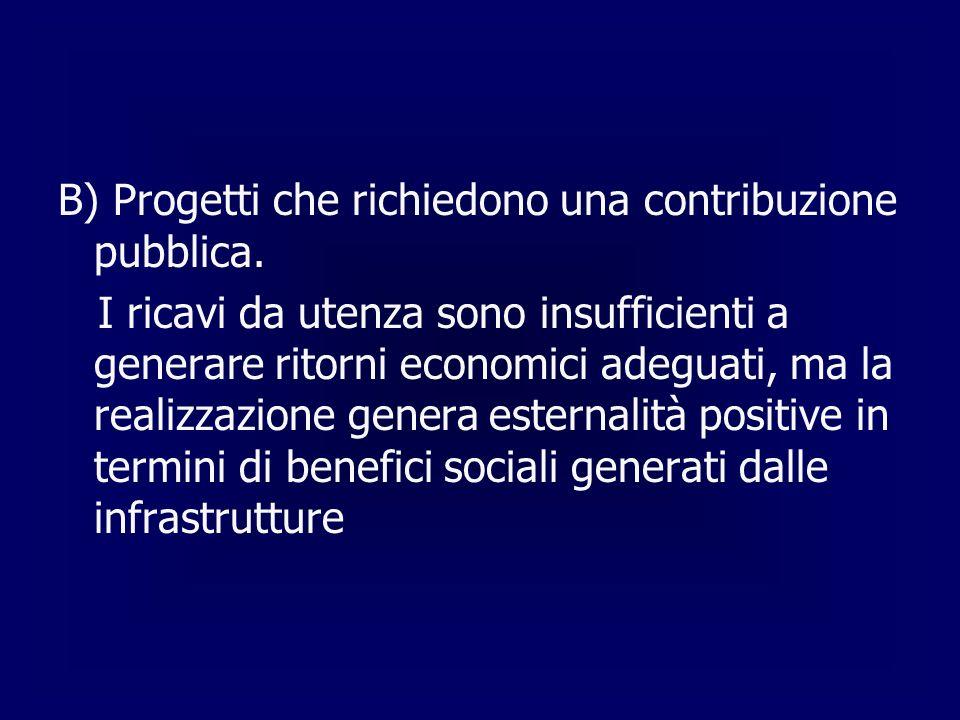 B) Progetti che richiedono una contribuzione pubblica. I ricavi da utenza sono insufficienti a generare ritorni economici adeguati, ma la realizzazion