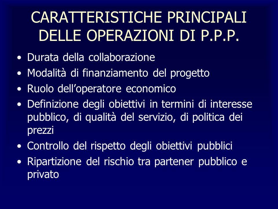 CARATTERISTICHE PRINCIPALI DELLE OPERAZIONI DI P.P.P. Durata della collaborazione Modalità di finanziamento del progetto Ruolo delloperatore economico
