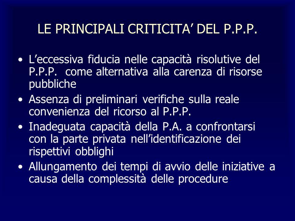 LE PRINCIPALI CRITICITA DEL P.P.P. Leccessiva fiducia nelle capacità risolutive del P.P.P. come alternativa alla carenza di risorse pubbliche Assenza
