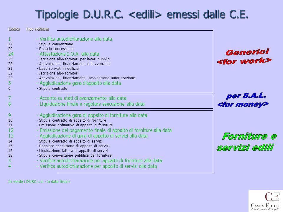 Tipologie D.U.R.C. emessi dalle C.E. Codice Tipo richiesta 1 - Verifica autodichiarazione alla data 17 - Stipula convenzione 20- Rilascio concessione