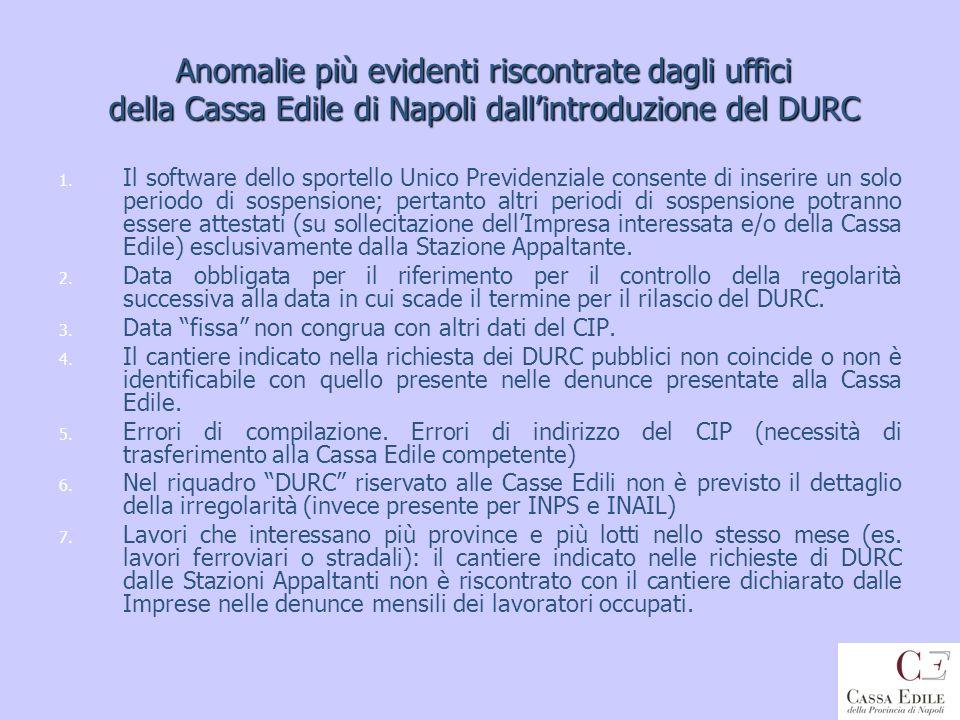 Anomalie più evidenti riscontrate dagli uffici della Cassa Edile di Napoli dallintroduzione del DURC 1. 1. Il software dello sportello Unico Previdenz