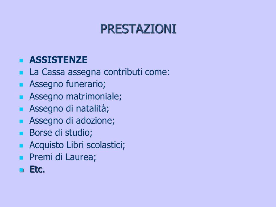 DURC emessi da Cassa Edile della Prov.