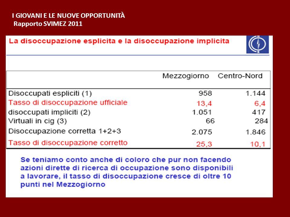 I GIOVANI E LE NUOVE OPPORTUNITÀ Rapporto SVIMEZ 2011