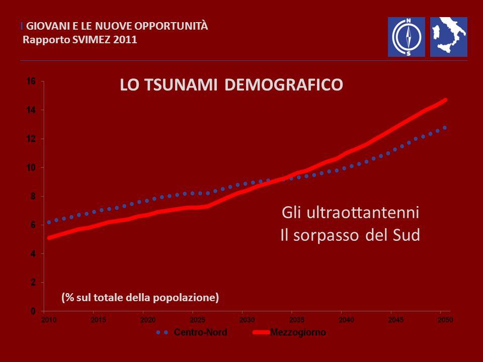 Gli ultraottantenni Il sorpasso del Sud LO TSUNAMI DEMOGRAFICO (% sul totale della popolazione) I GIOVANI E LE NUOVE OPPORTUNITÀ Rapporto SVIMEZ 2011