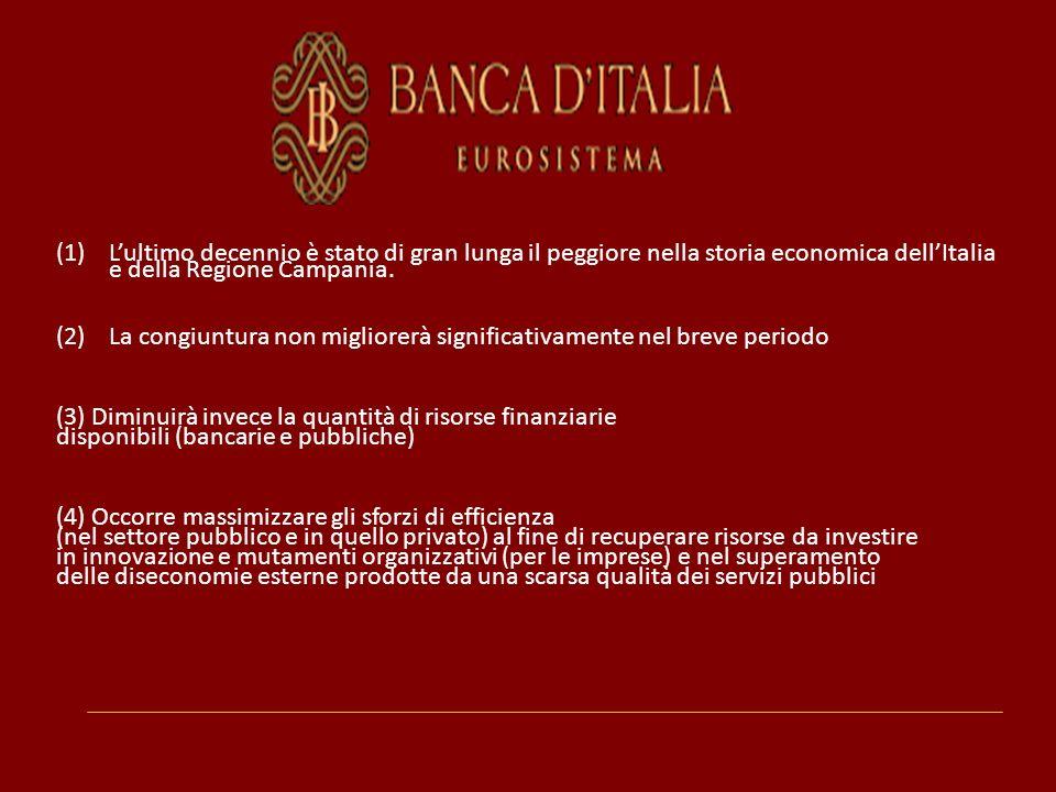 (1)Lultimo decennio è stato di gran lunga il peggiore nella storia economica dellItalia e della Regione Campania.