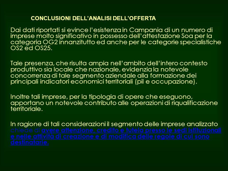 Dai dati riportati si evince lesistenza in Campania di un numero di imprese molto significativo in possesso dellattestazione Soa per la categoria OG2 innanzitutto ed anche per le categorie specialistiche OS2 ed OS25.