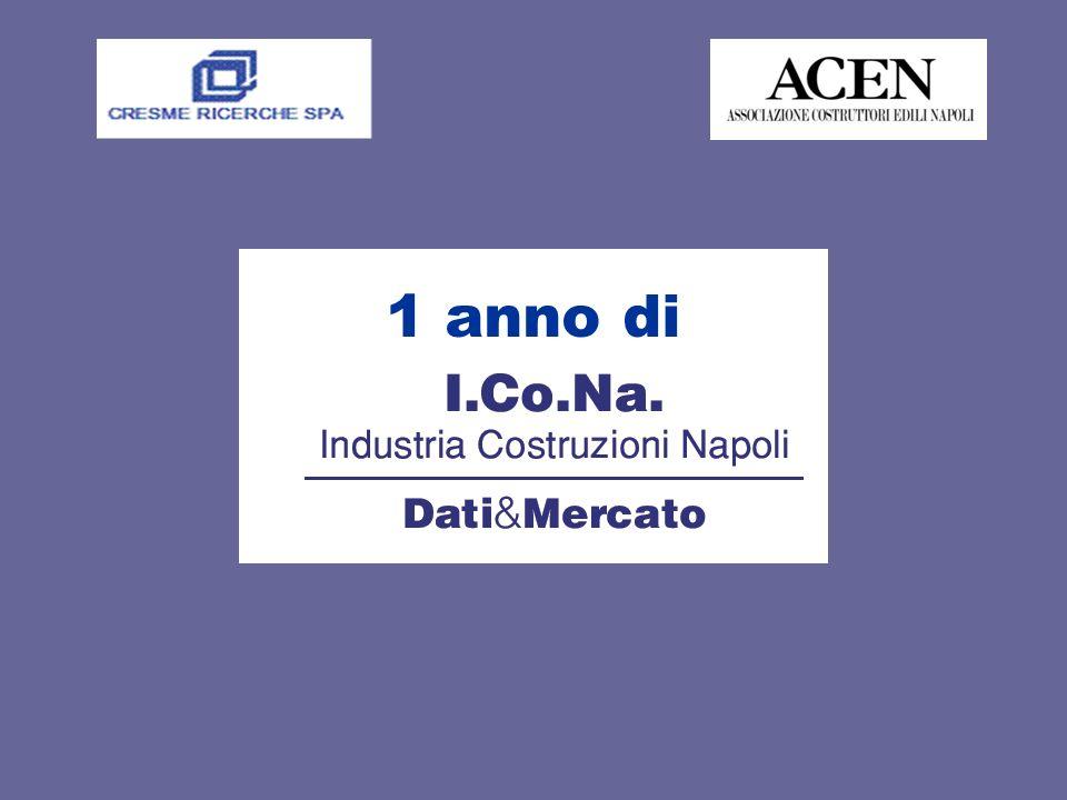 Si è concluso per lAssociazione Costruttori Edili di Napoli il primo ciclo di I.Co.Na.