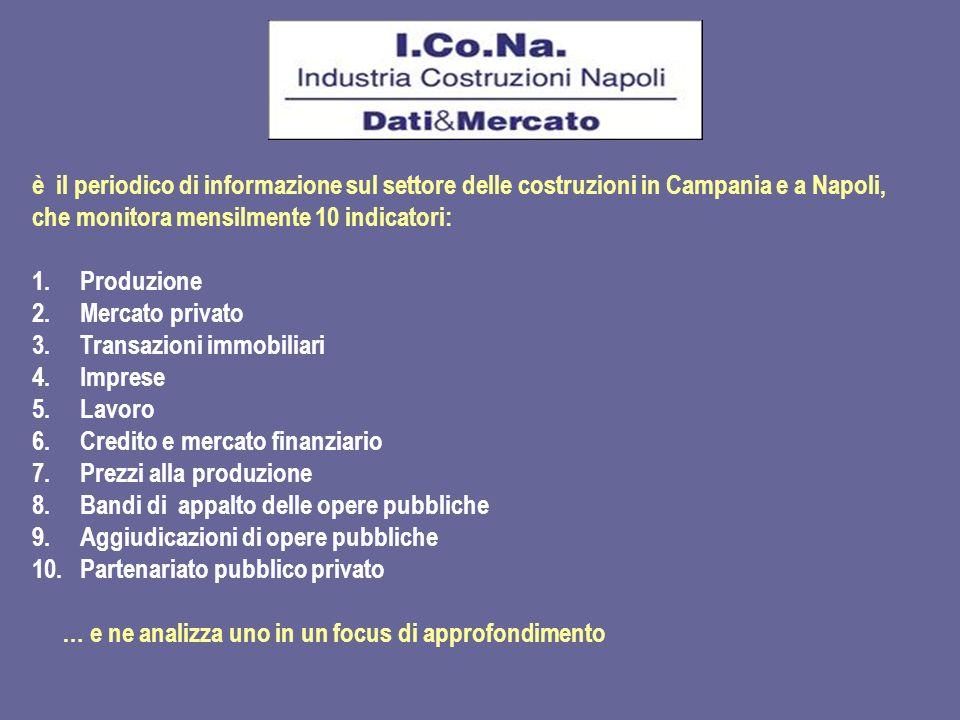 è il periodico di informazione sul settore delle costruzioni in Campania e a Napoli, che monitora mensilmente 10 indicatori: 1.Produzione 2.Mercato pr