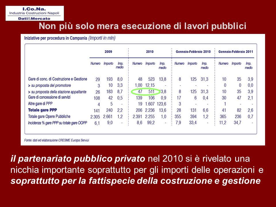 il partenariato pubblico privato nel 2010 si è rivelato una nicchia importante soprattutto per gli importi delle operazioni e soprattutto per la fatti