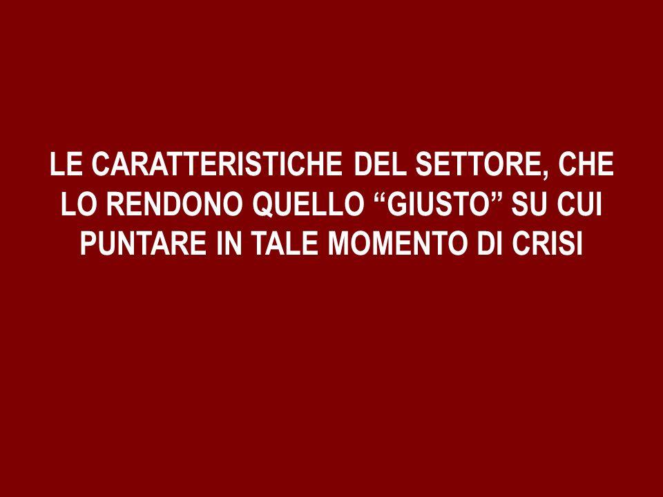LE CARATTERISTICHE DEL SETTORE, CHE LO RENDONO QUELLO GIUSTO SU CUI PUNTARE IN TALE MOMENTO DI CRISI