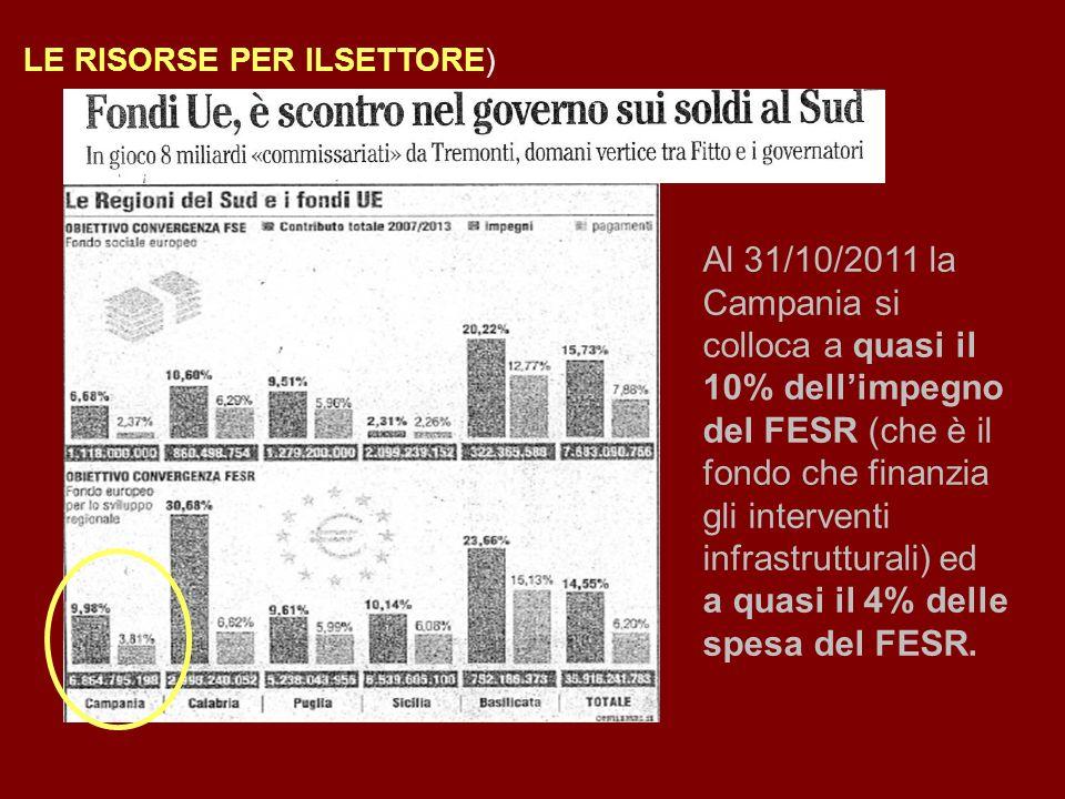 LE RISORSE PER ILSETTORE) Al 31/10/2011 la Campania si colloca a quasi il 10% dellimpegno del FESR (che è il fondo che finanzia gli interventi infrast