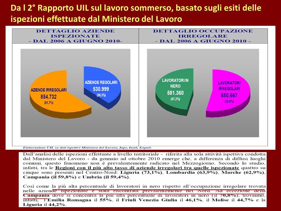 Da l 2° Rapporto UIL sul lavoro sommerso, basato sugli esiti delle ispezioni effettuate dal Ministero del Lavoro