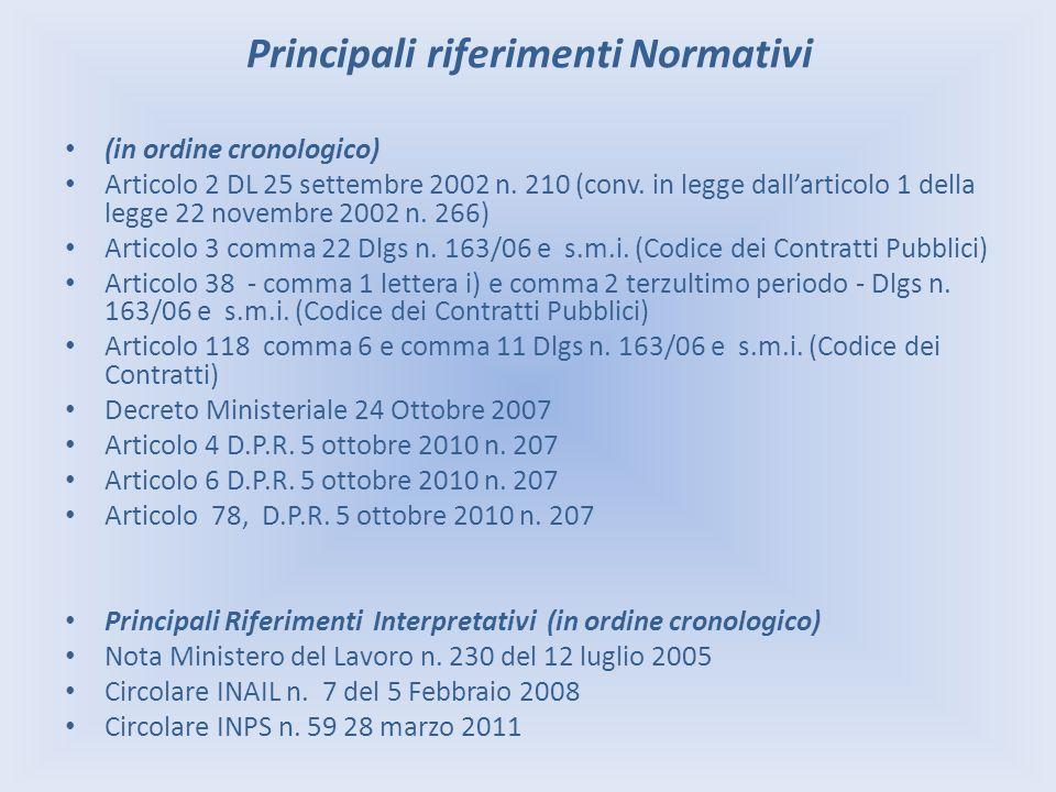 Principali riferimenti Normativi (in ordine cronologico) Articolo 2 DL 25 settembre 2002 n. 210 (conv. in legge dallarticolo 1 della legge 22 novembre