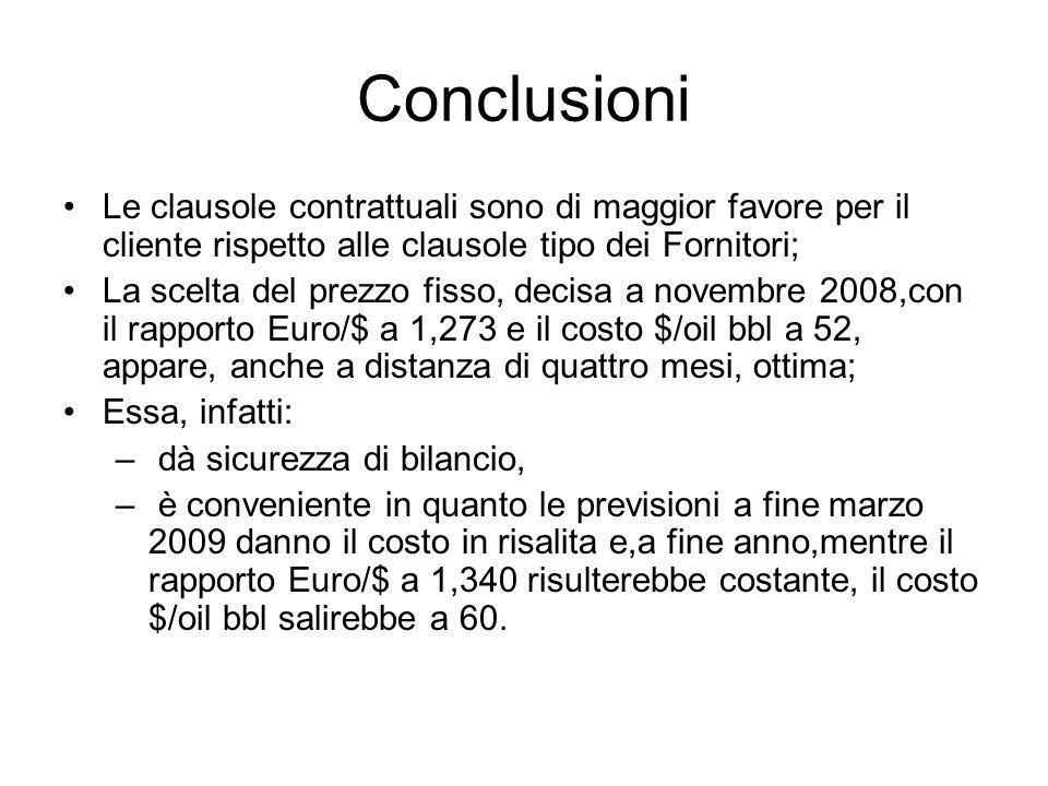Conclusioni Le clausole contrattuali sono di maggior favore per il cliente rispetto alle clausole tipo dei Fornitori; La scelta del prezzo fisso, deci