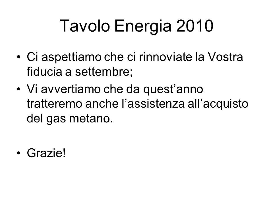 Tavolo Energia 2010 Ci aspettiamo che ci rinnoviate la Vostra fiducia a settembre; Vi avvertiamo che da questanno tratteremo anche lassistenza allacqu