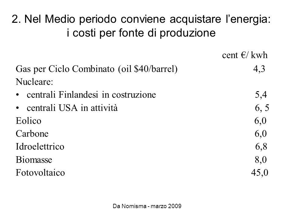 Da Nomisma - marzo 2009 2. Nel Medio periodo conviene acquistare lenergia: i costi per fonte di produzione cent / kwh Gas per Ciclo Combinato (oil $40