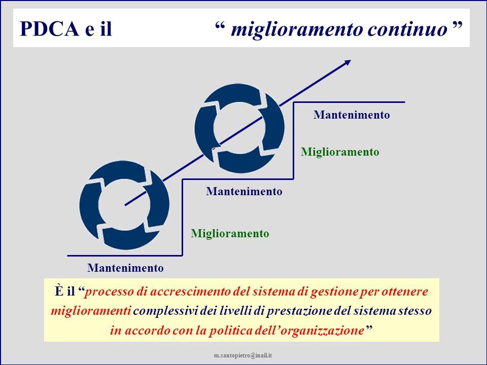 PDCA e il miglioramento continuo È il processo di accrescimento del sistema di gestione per ottenere miglioramenti complessivi dei livelli di prestazi