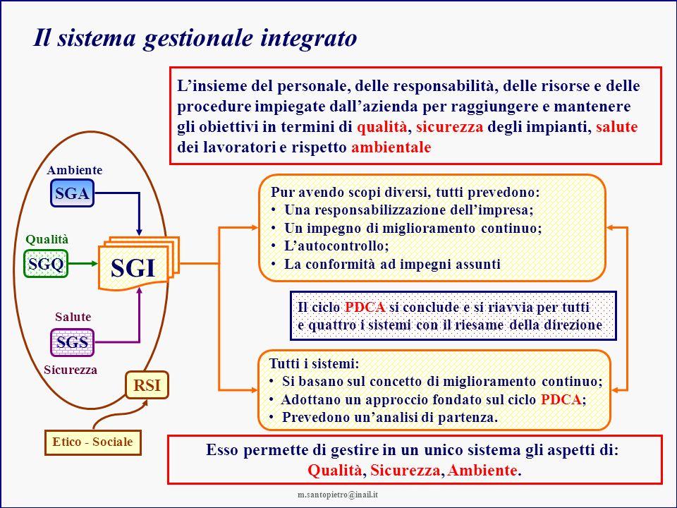 Tutti i sistemi: Si basano sul concetto di miglioramento continuo; Adottano un approccio fondato sul ciclo PDCA; Prevedono unanalisi di partenza.