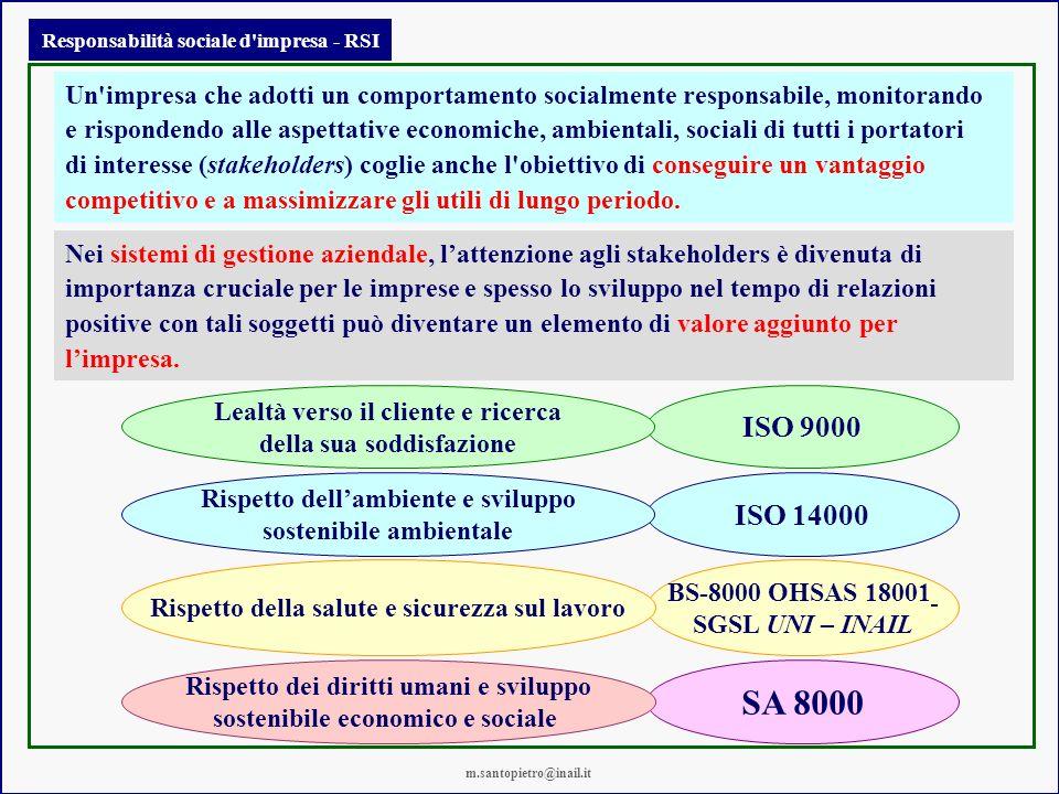 BS-8000 OHSAS 18001 SGSL UNI – INAIL SA 8000 ISO 14000 ISO 9000 Responsabilità sociale d'impresa - RSI Nei sistemi di gestione aziendale, lattenzione
