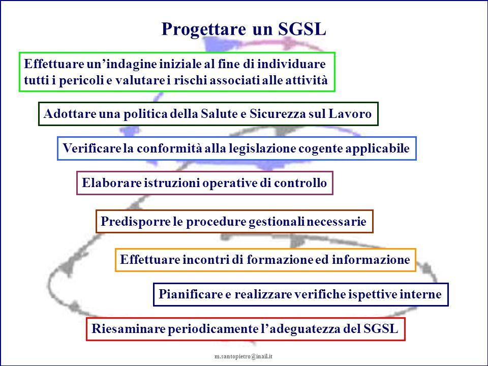 Progettare un SGSL Effettuare unindagine iniziale al fine di individuare tutti i pericoli e valutare i rischi associati alle attività Adottare una pol