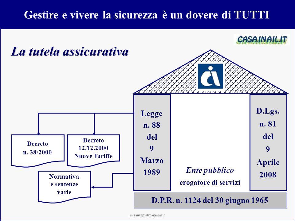 Decreto 12.12.2000 Nuove Tariffe La tutela assicurativa Gestire e vivere la sicurezza è un dovere di TUTTI D.Lgs. n. 81 del 9 Aprile 2008 D.P.R. n. 11
