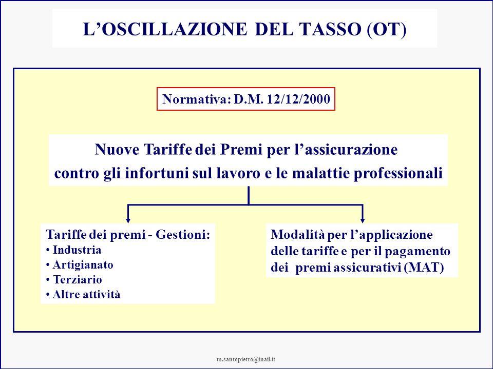 LOSCILLAZIONE DEL TASSO (OT) Normativa: D.M. 12/12/2000 Nuove Tariffe dei Premi per lassicurazione contro gli infortuni sul lavoro e le malattie profe