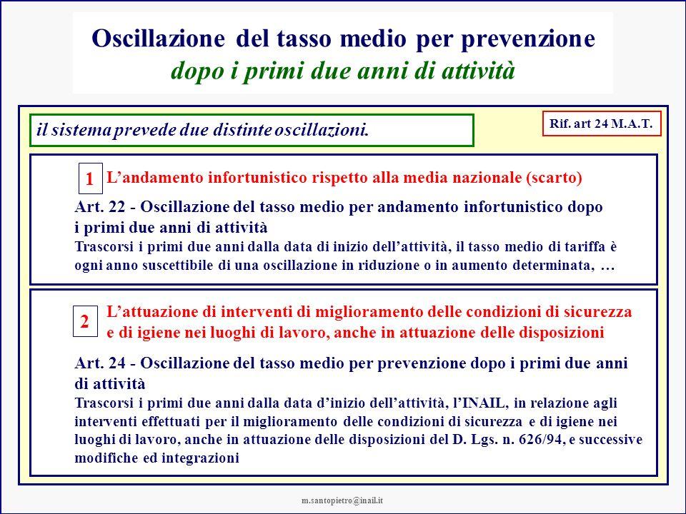 Oscillazione del tasso medio per prevenzione dopo i primi due anni di attività Rif. art 24 M.A.T. il sistema prevede due distinte oscillazioni. Art. 2