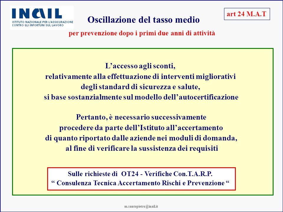 Oscillazione del tasso medio art 24 M.A.T per prevenzione dopo i primi due anni di attività Laccesso agli sconti, relativamente alla effettuazione di