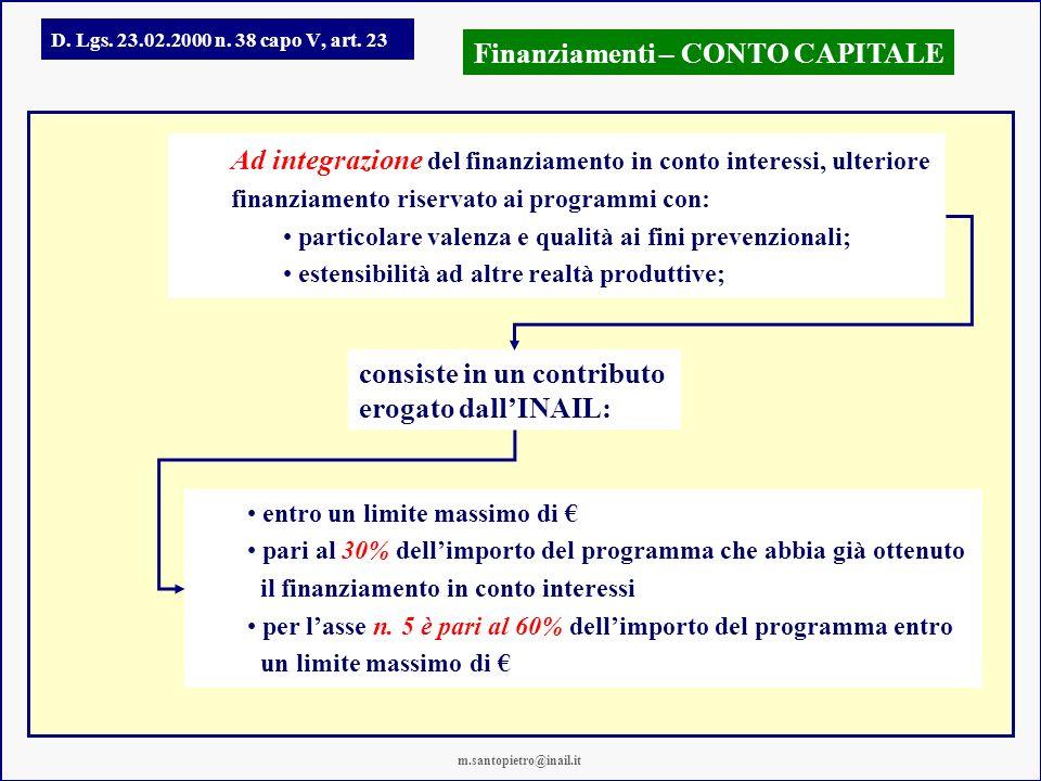 D. Lgs. 23.02.2000 n. 38 capo V, art. 23 Finanziamenti – CONTO CAPITALE Ad integrazione del finanziamento in conto interessi, ulteriore finanziamento