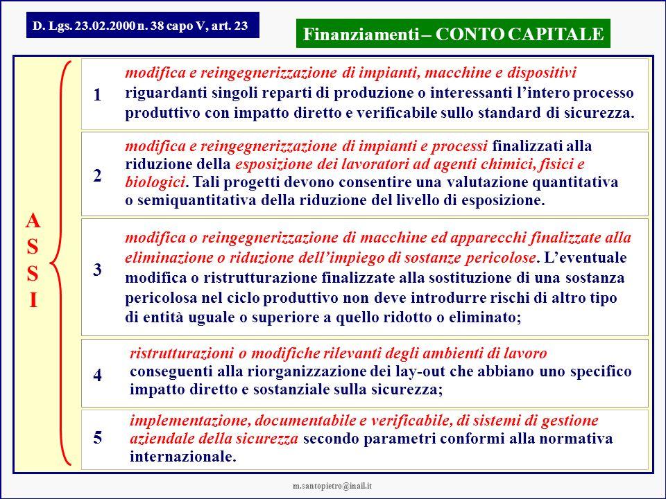 D. Lgs. 23.02.2000 n. 38 capo V, art. 23 Finanziamenti – CONTO CAPITALE ASSIASSI 1 2 3 4 modifica e reingegnerizzazione di impianti, macchine e dispos