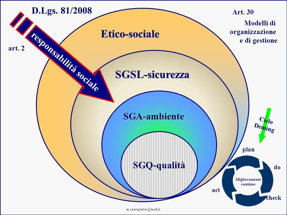 SGQ-qualità Etico-sociale SGA-ambiente SGSL-sicurezza responsabilità sociale D.Lgs. 81/2008 art. 2 Art. 30 Modelli di organizzazione e di gestione Mig