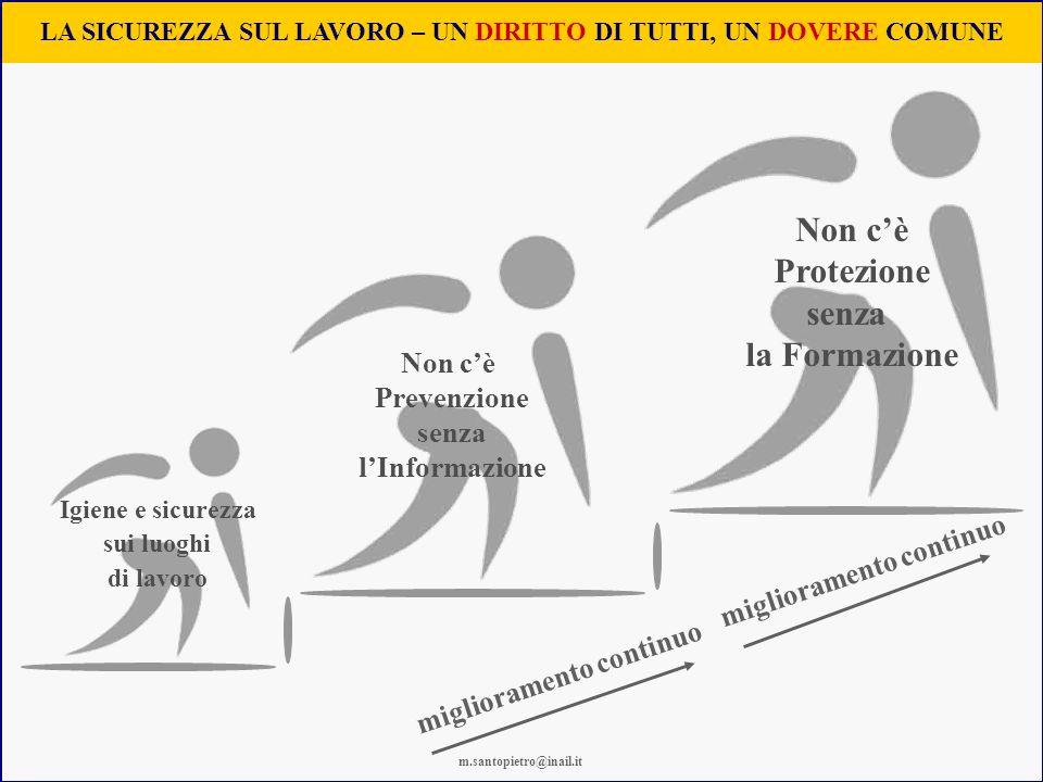 LOSCILLAZIONE DEL TASSO (OT) Normativa: D.M.