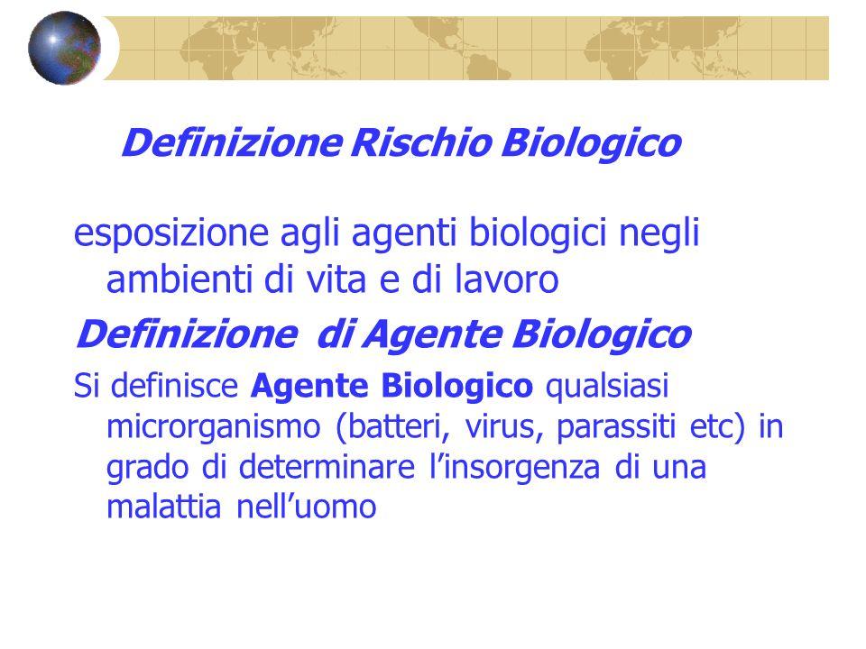 Definizione Rischio Biologico esposizione agli agenti biologici negli ambienti di vita e di lavoro Definizione di Agente Biologico Si definisce Agente