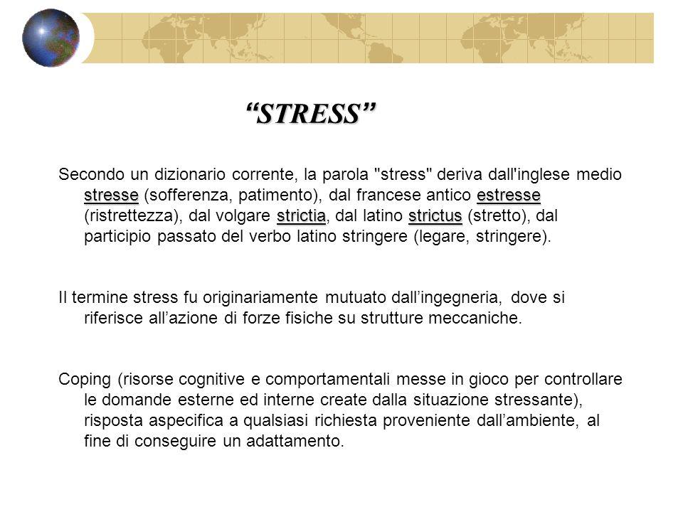 STRESS STRESS stresseestresse strictiastrictus Secondo un dizionario corrente, la parola