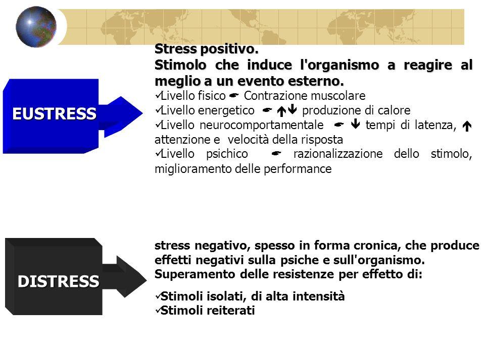 EUSTRESS Stress positivo. Stimolo che induce l'organismo a reagire al meglio a un evento esterno. Livello fisico Contrazione muscolare Livello energet