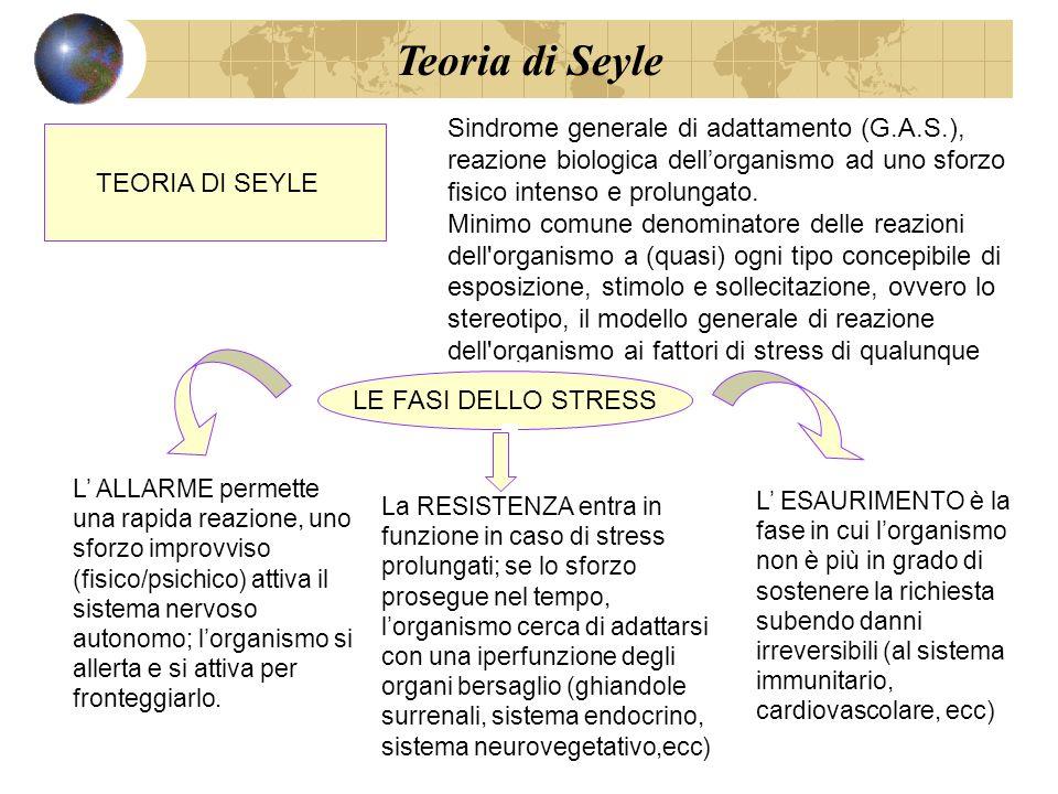 Teoria di Seyle TEORIA DI SEYLE Sindrome generale di adattamento (G.A.S.), reazione biologica dellorganismo ad uno sforzo fisico intenso e prolungato.