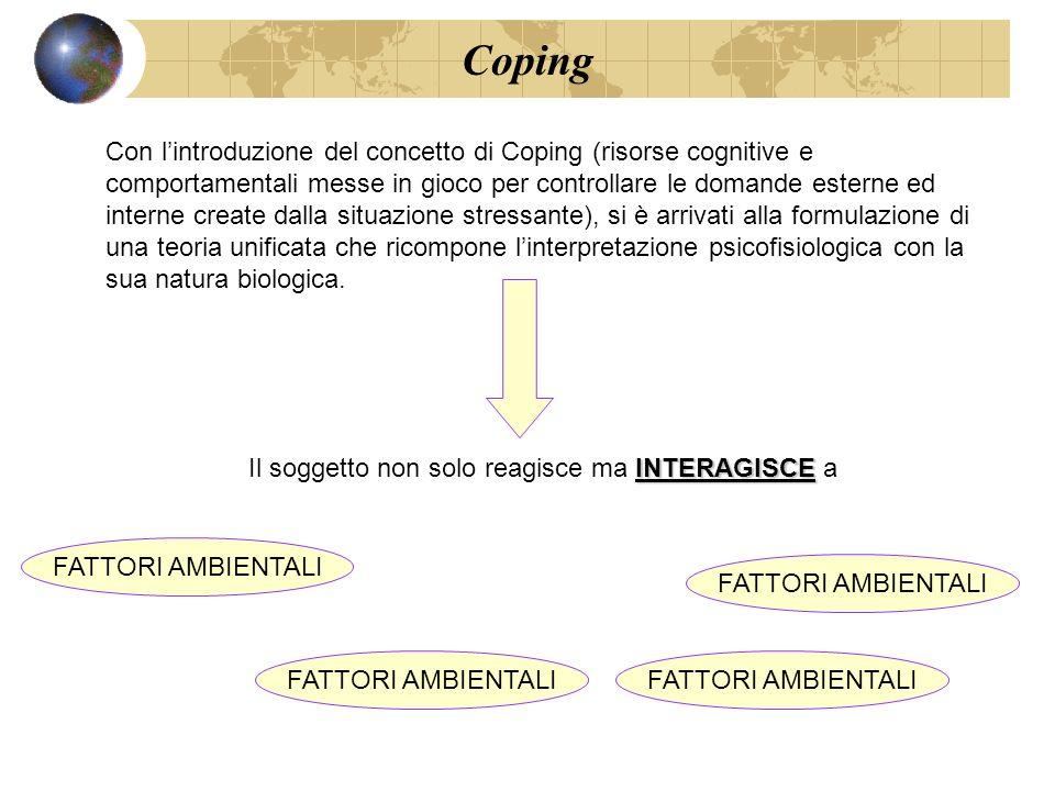 Coping Con lintroduzione del concetto di Coping (risorse cognitive e comportamentali messe in gioco per controllare le domande esterne ed interne crea