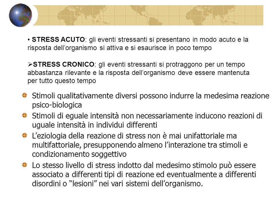 STRESS ACUTO: gli eventi stressanti si presentano in modo acuto e la risposta dellorganismo si attiva e si esaurisce in poco tempo STRESS CRONICO: gli