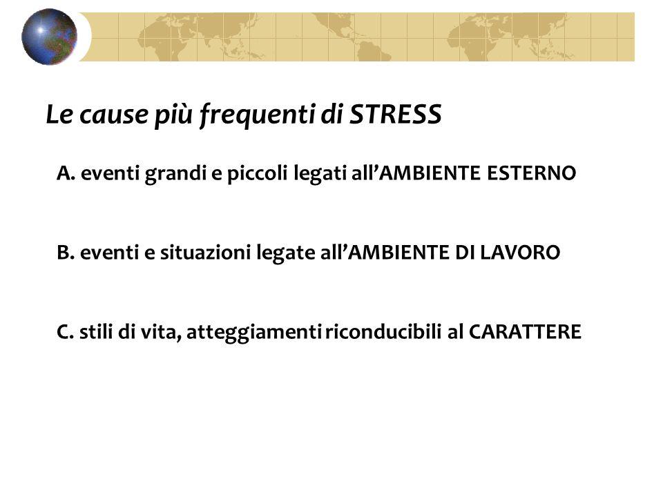 Le cause più frequenti di STRESS A. eventi grandi e piccoli legati allAMBIENTE ESTERNO B. eventi e situazioni legate allAMBIENTE DI LAVORO C. stili di